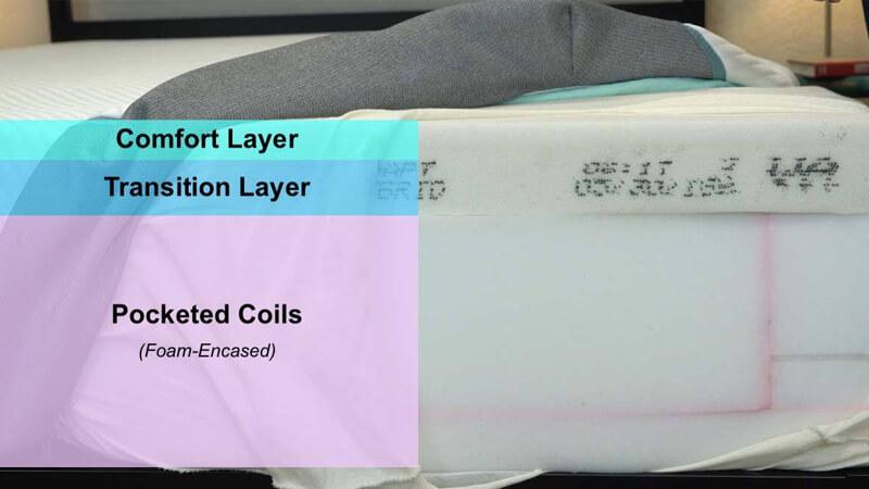 temperature control Hybrid mattress